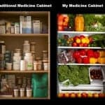 What's in my Plant-Based Diet Plan Medicine Cabinet?