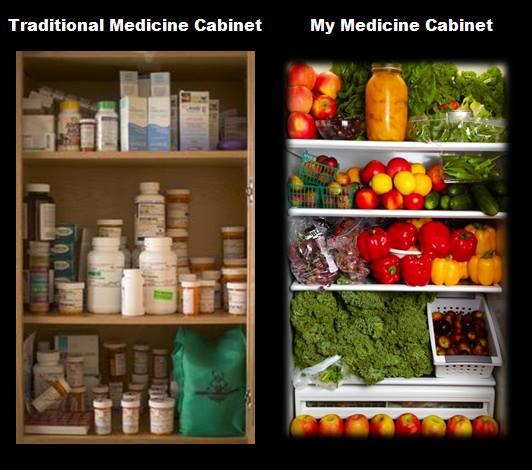 plant based diet plan. medicine cabinet